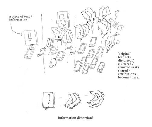 Disinformation 3