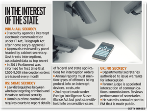 Interest of State