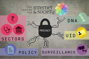 Privacy Policy Research